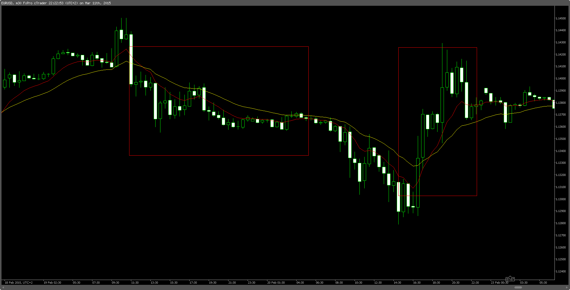 strategies_cT_cs_8038541_EURUSD_2015-03-11_22-22-51.png